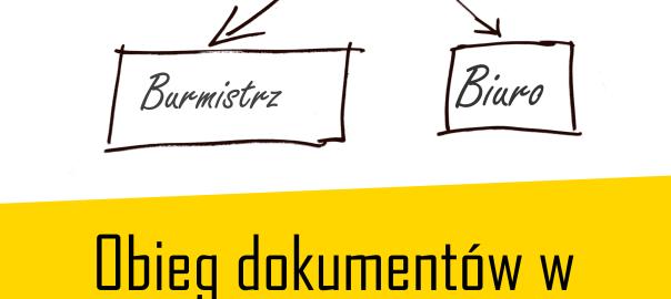 obieg-dokumentow